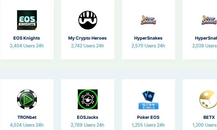 Top 10 Dapps on Ethereum Blockchain in the Last 24 Hours