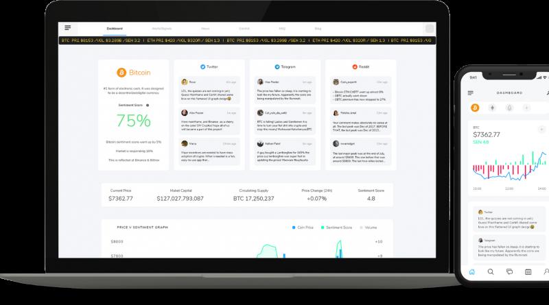 Bitcurate analytics and insight platform